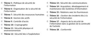 Clusif : sécurité des SI, norme ISO 27002:2013